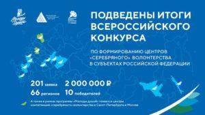 Воронежская область вошла в число победителей Всероссийского конкурса по формированию региональных центров «серебряного» добровольчества